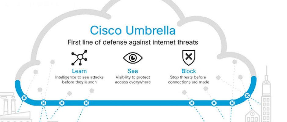 Cisco-Umbrella-Edit-necjcrjd824f44vfjz253w02jseicxjq1j3pfhr9c8.jpg