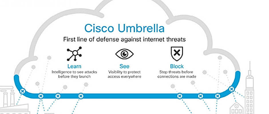 Cisco-Umbrella-Edit-necjcrjd824f44vfjz253w02jseicxjq1j3pfhr9c8.jpg