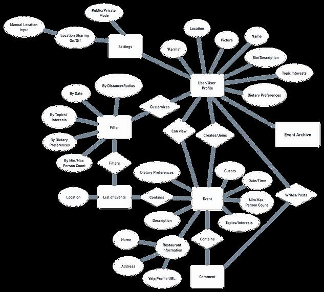 Concept Model.webp