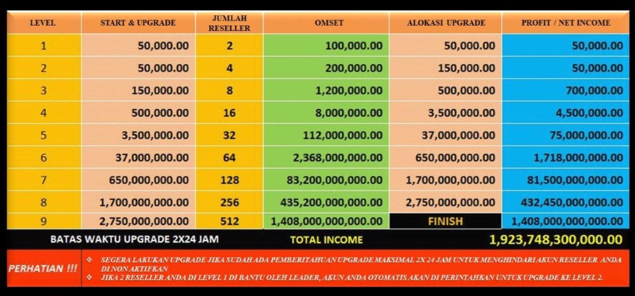 Tabel Income.jpg