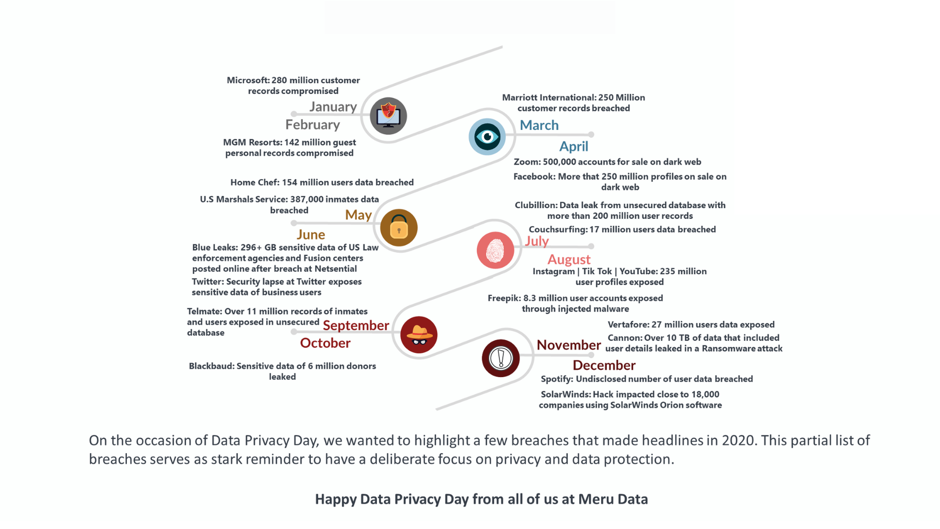 Data Privacy Day 2021- Final 05