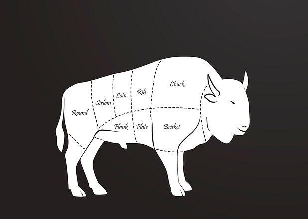 bison-cuts.jpg