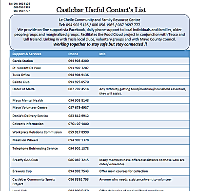 Castlebar useful contact list.png