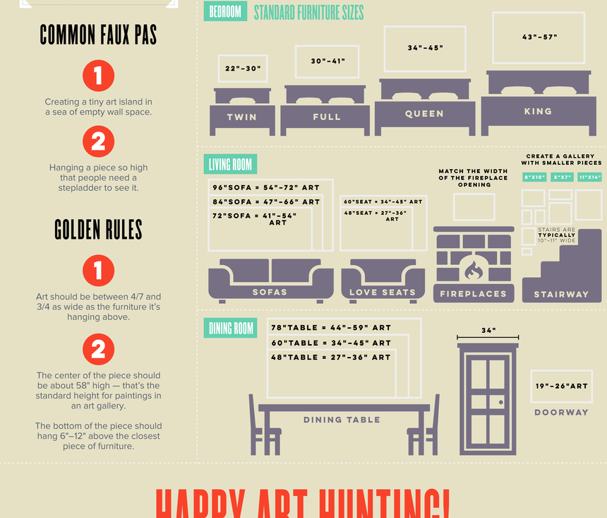 Wall Art Sizing Guide