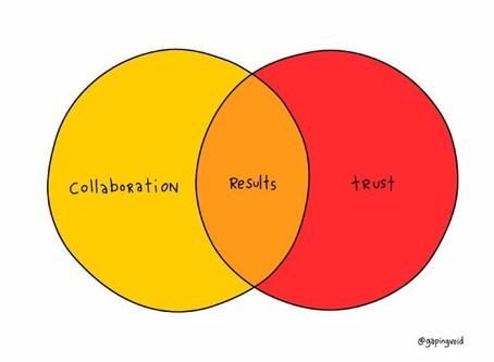 Collaboration is Hard