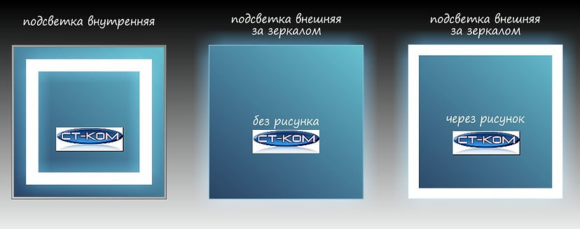 Мастерская зеркал СТ-КОМ www.ct-kom.com  8 343 202 43 22