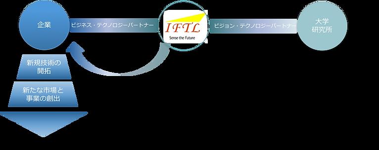 Business model_Jap.png