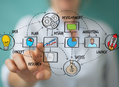 Starting your Business Begins with Planning