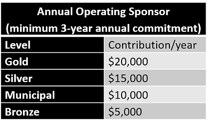 annual operating sponsor.png