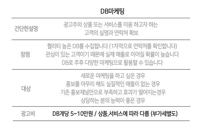 _DB마케팅표.jpg