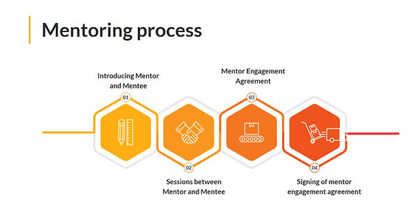Mentoring process.jpg