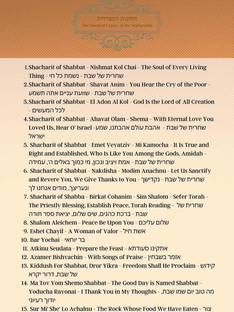 1.Track List Piyyutim of Shabbat