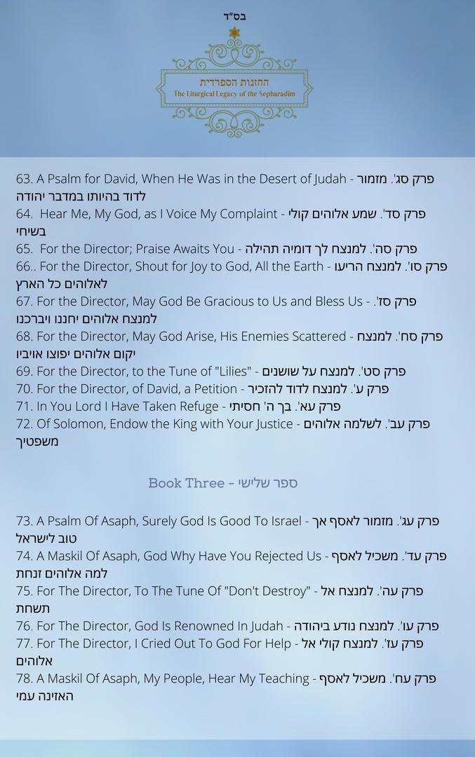 Tehillim Track Titles IV