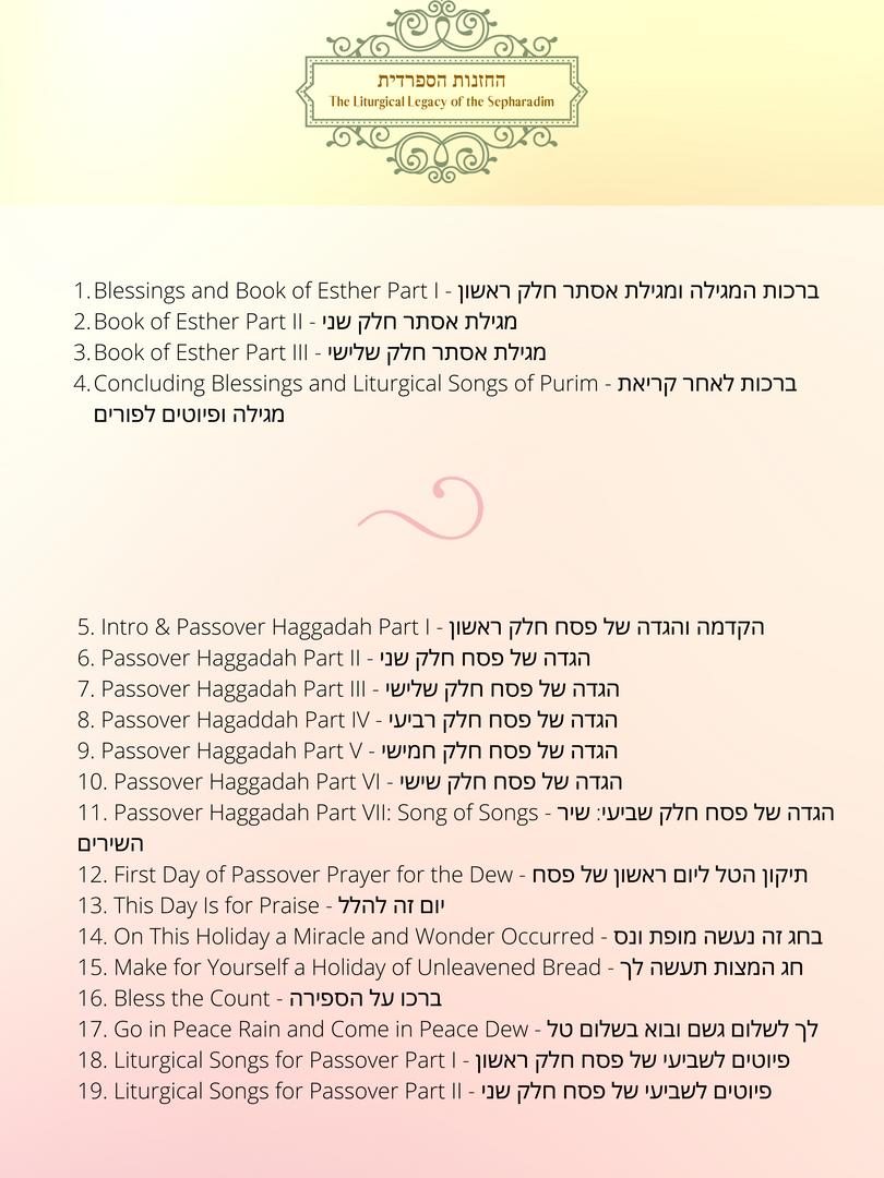 Purim Pesach Pirkei Avot Tracks I