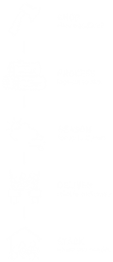 oneman_process_icons_vertical.png