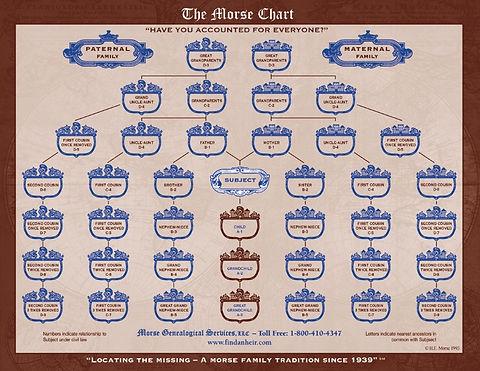 Morse_Chart_001.jpg