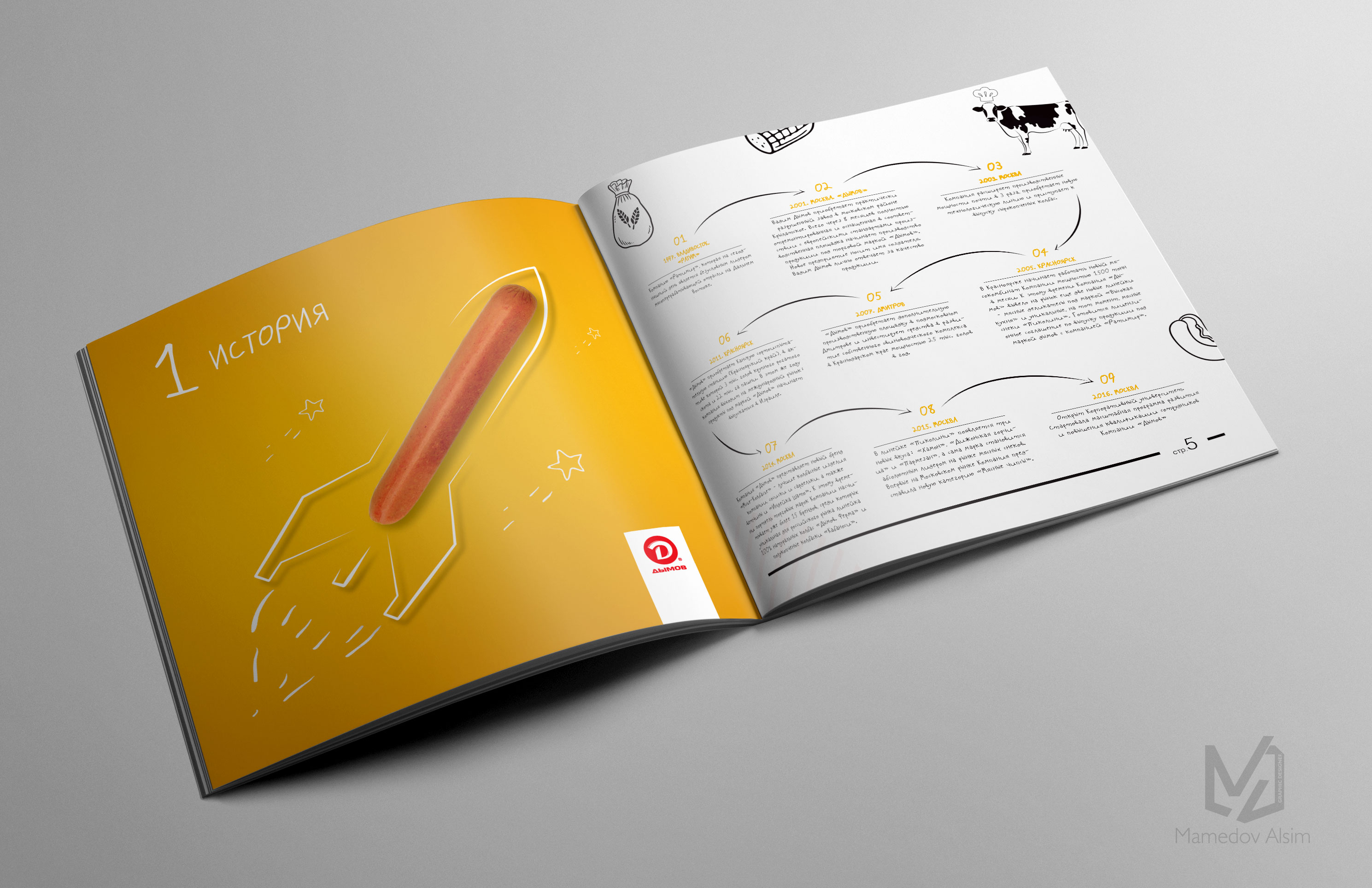 DYMOV_square_booklet_scetch_concept_history