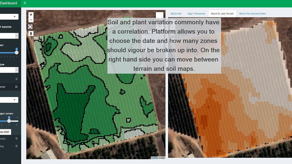 Satellite Crop Monitoring V1.1 (block/season)