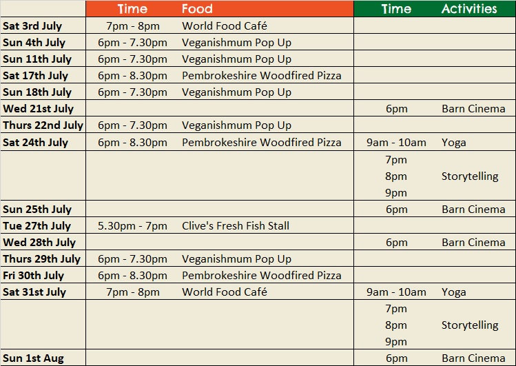 July Onsite Food & Activities - Top of the Woods Camping & Glamping.jpg