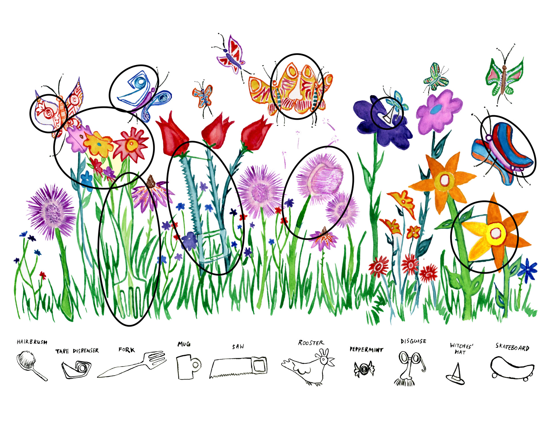 Garden Answer Key.jpg