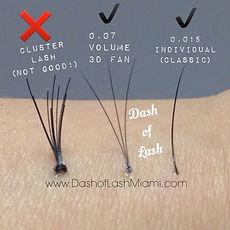 Clusters vs Volume vs Individual Lash Extensions