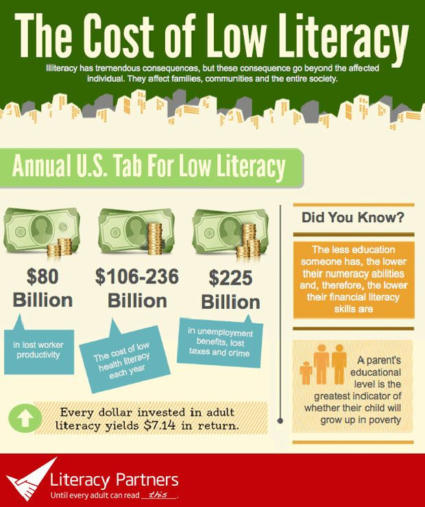 What Low Literacy Rates Are Costing You