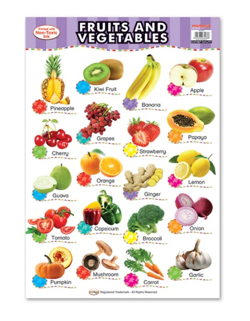 Wall Chart-Fruits & Vegetables
