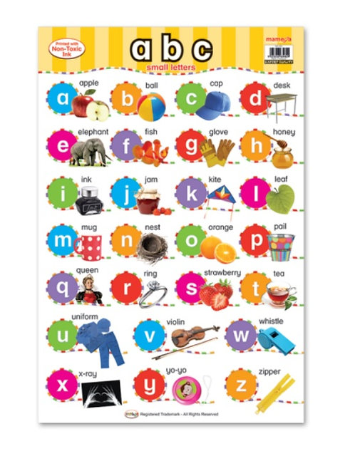 Wall Chart-Small Letters