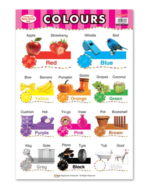 Wall Chart-Colours