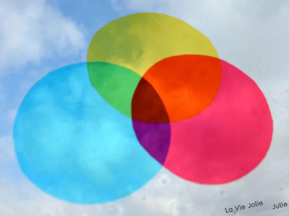 Les ronds de trois couleurs