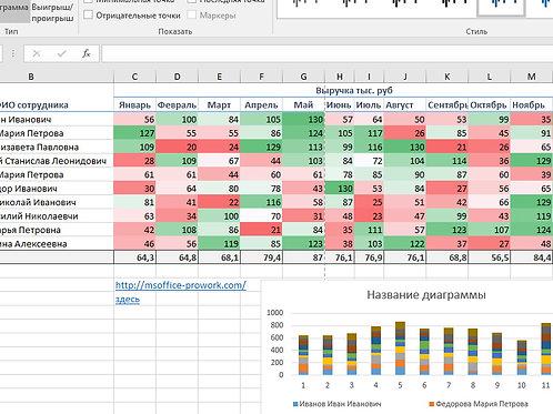 """Семинар Excel """"Условное форматирование СПАРКЛАЙНЫ """""""