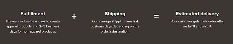 printful shipping.JPG