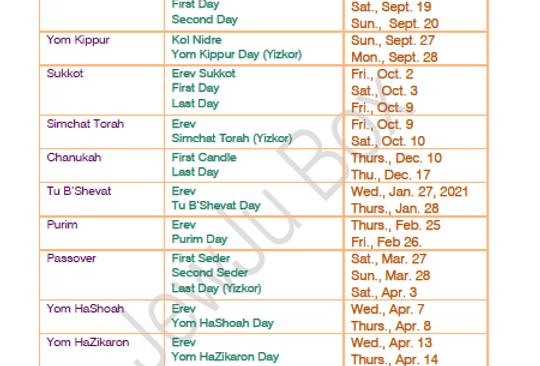 Reform Dates 5781
