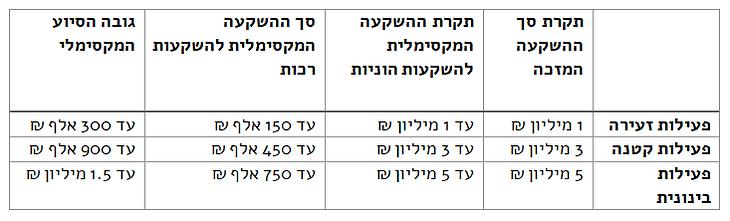טבלה 2.png