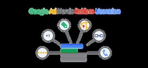 Google Reklam Uzantılarını gösteren Vektörel Görsel