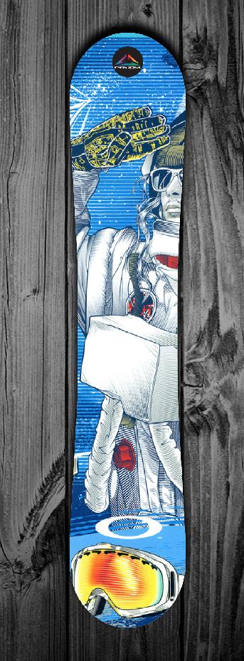 Board Tasarımı