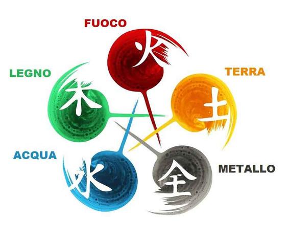 5-elementi-mtc-ITA-light.jpg