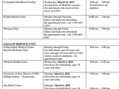 Covid-19 Vaccinations Available in Gallup 3/2/21 & 3/6/21