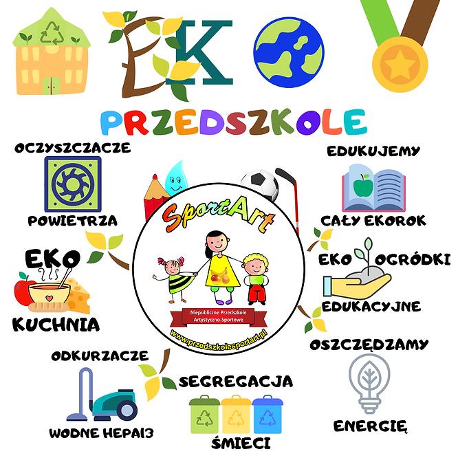 Logo EKO PRZEDSZKOLE.png