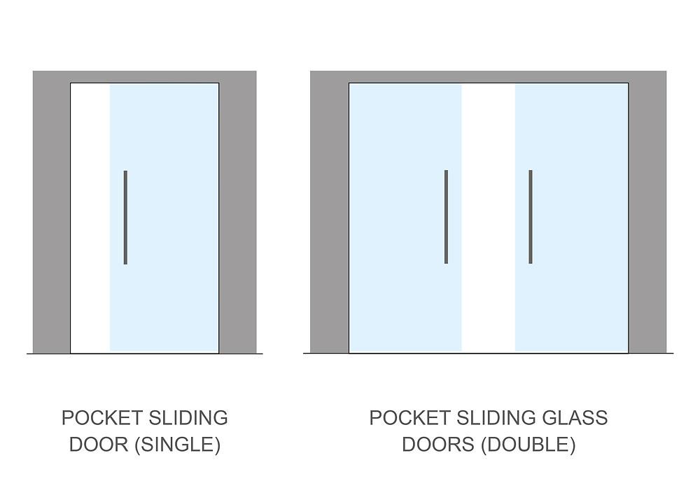 Sliding glass pocket door system