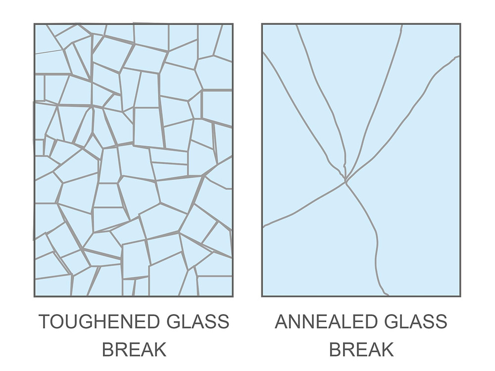 Toughened and annealed glass break