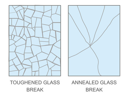What is the difference between Float Glass, Toughened Glass and Laminate Glass?