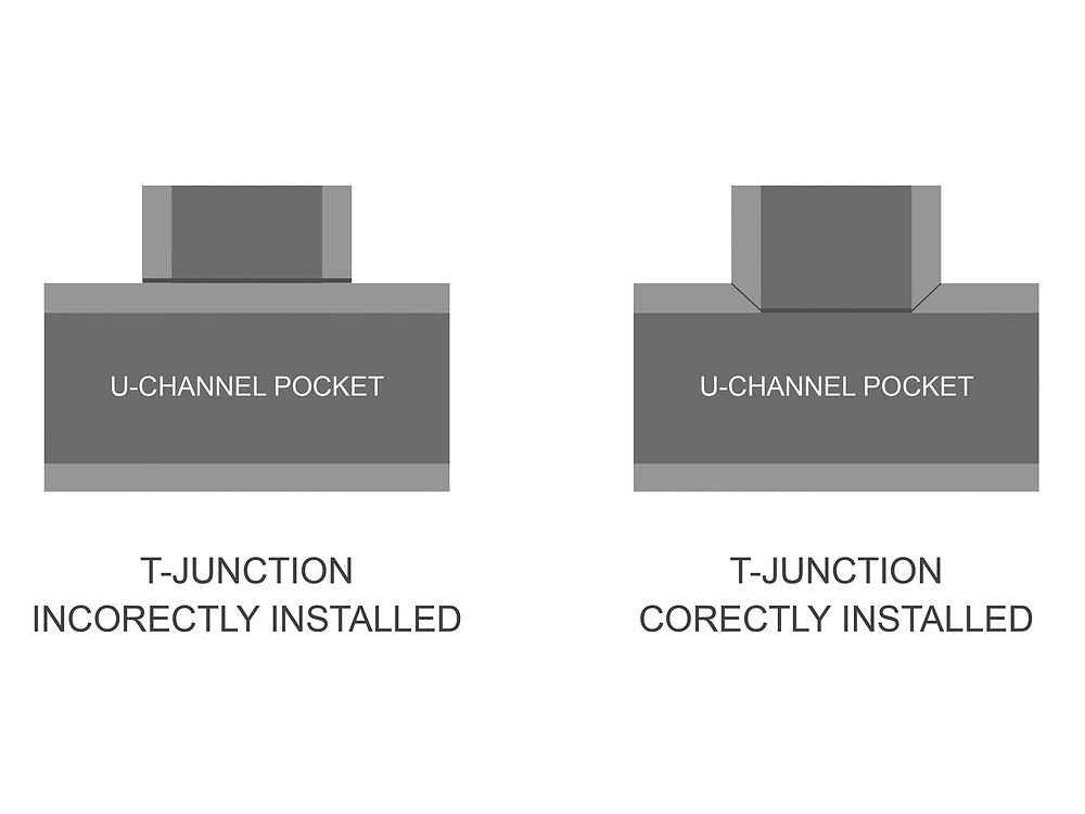 Partitioning T-Junction Track