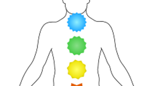 The Chakra System --- What Does It Mean