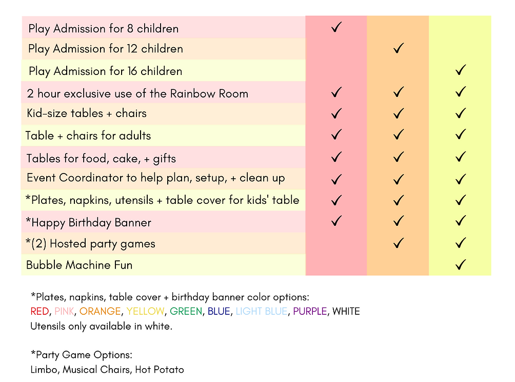 Sunshine Party Packages.png