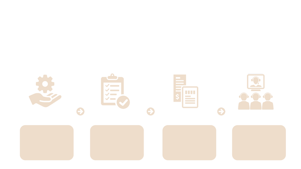 Multiple pieces of clip art showing the stages of booking the quiz.