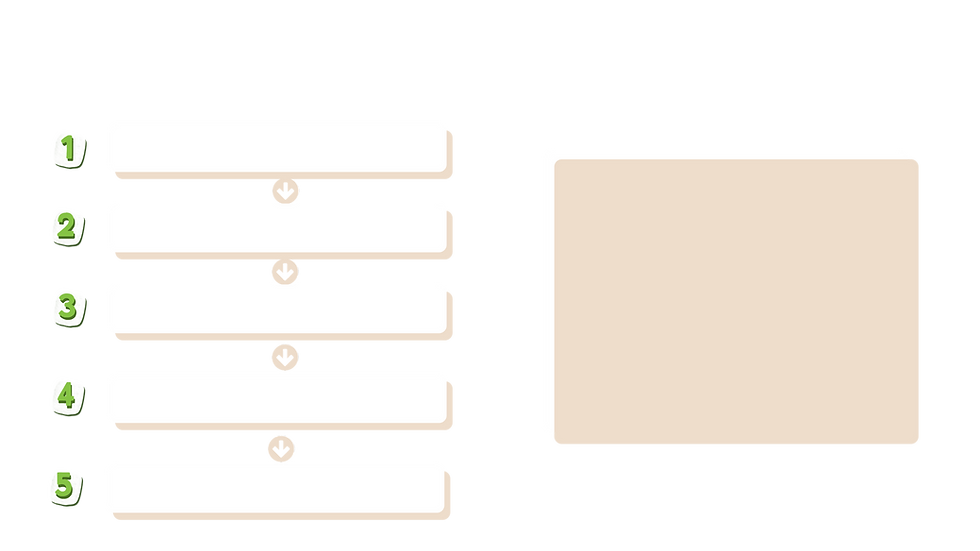 An image showing the progression of the rounds with boxes numbered 1 - 4