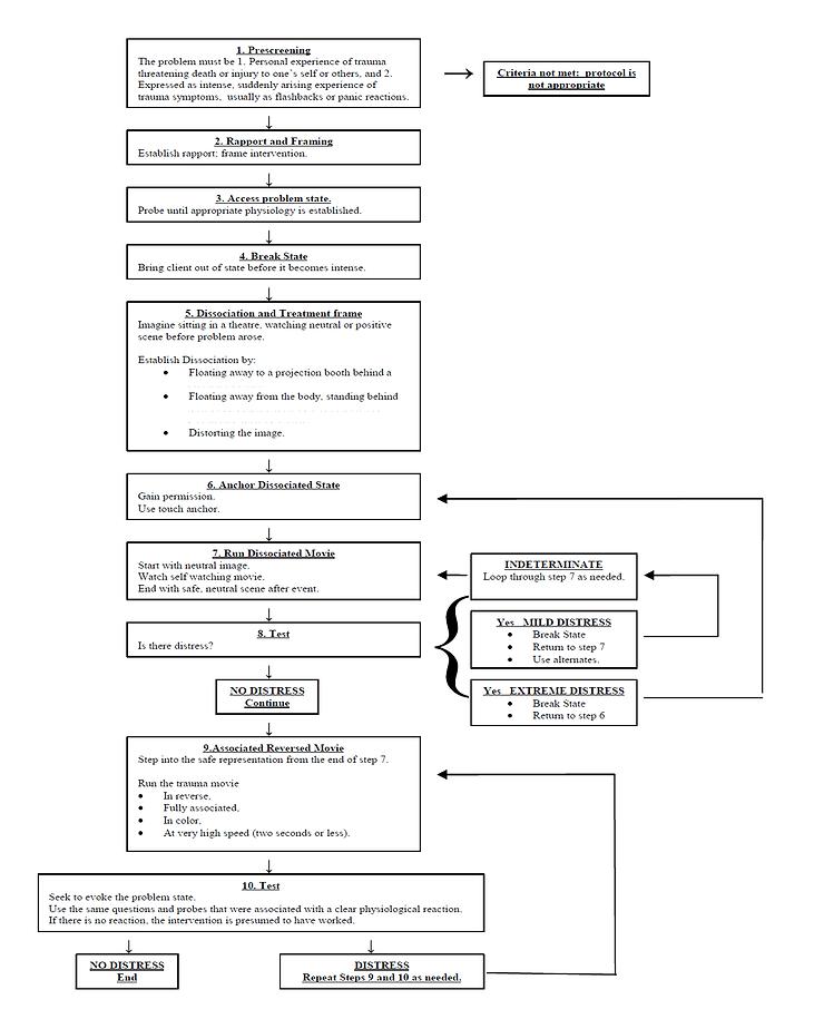 tf-NLP Process.png