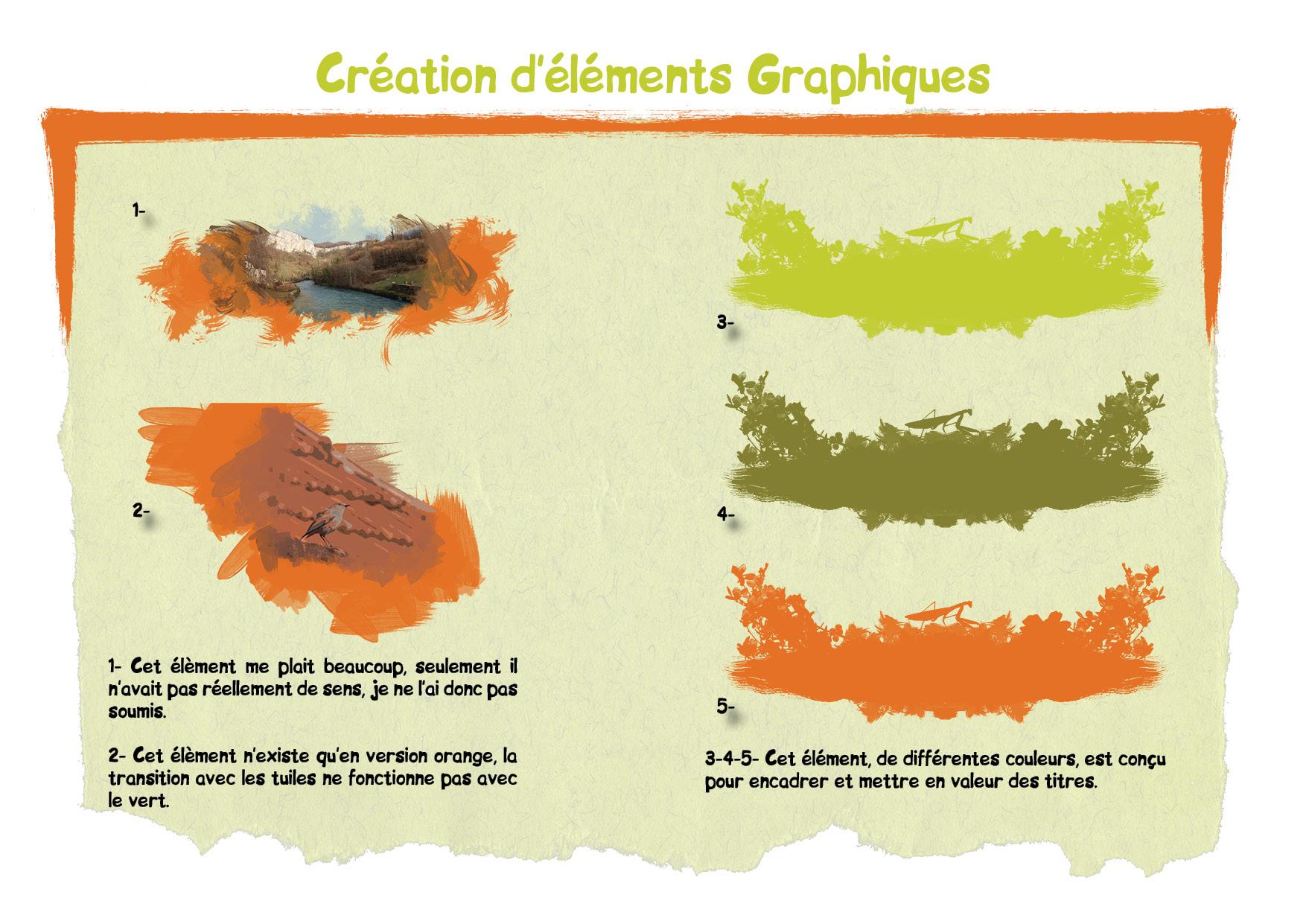 Creation éléments graphiques
