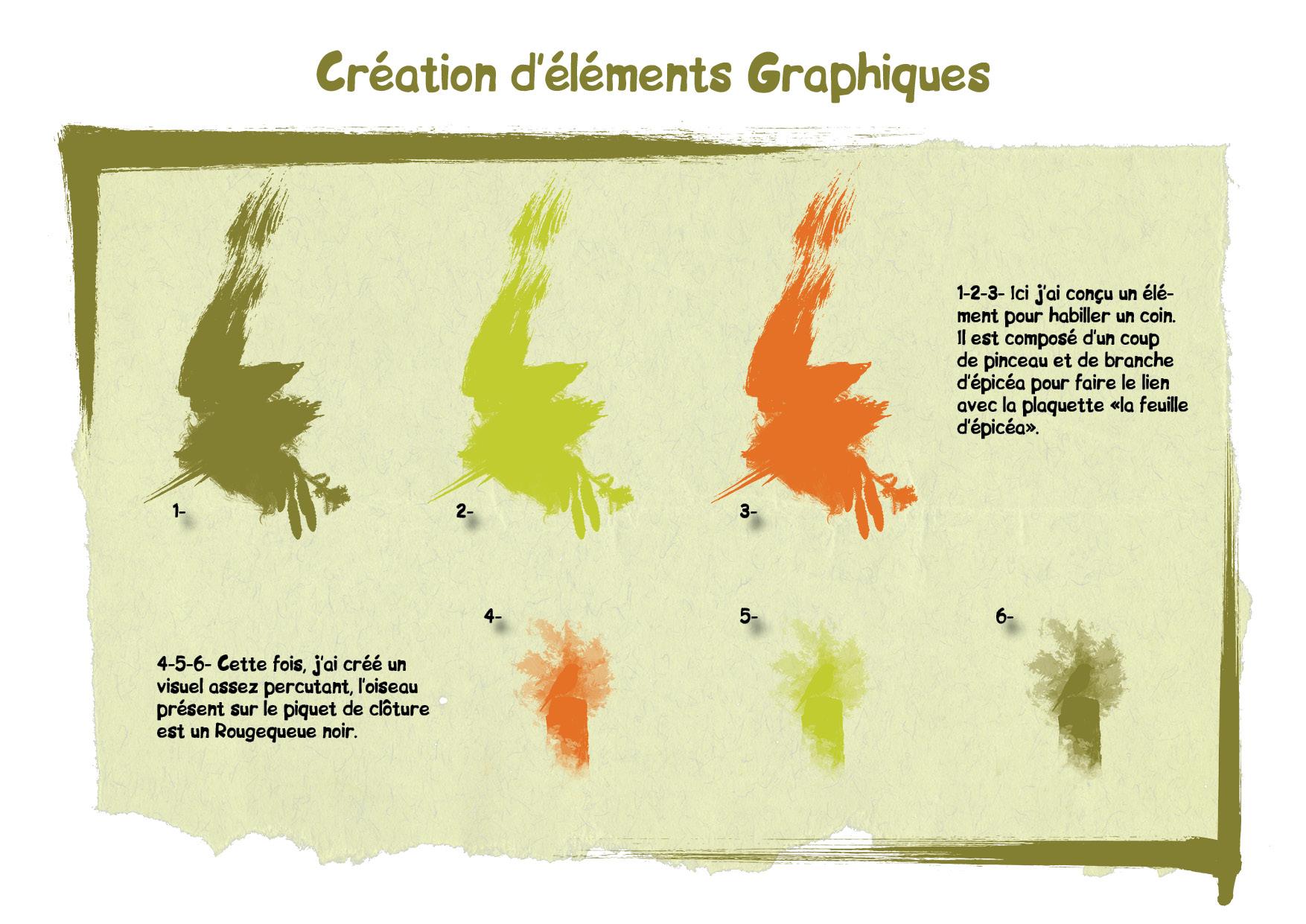 Creation éléments graphiques 2